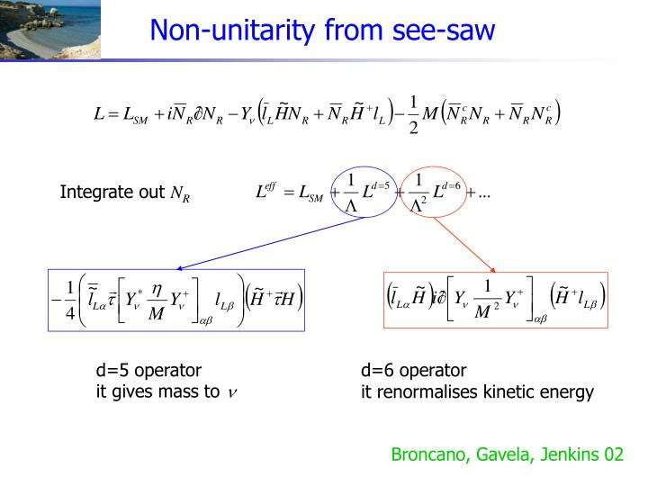 Non-unitarity from see-saw