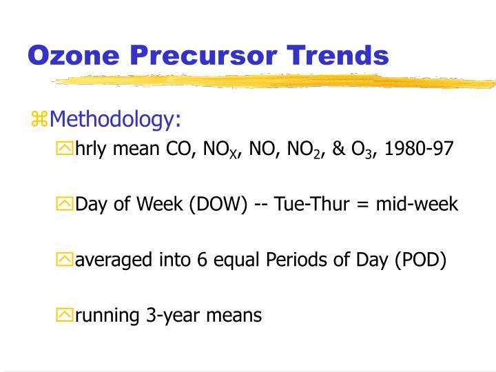 Ozone precursor trends1