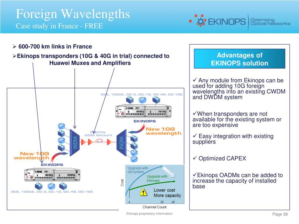 PPT - Optimizing optical networks with Ekinops DWDM