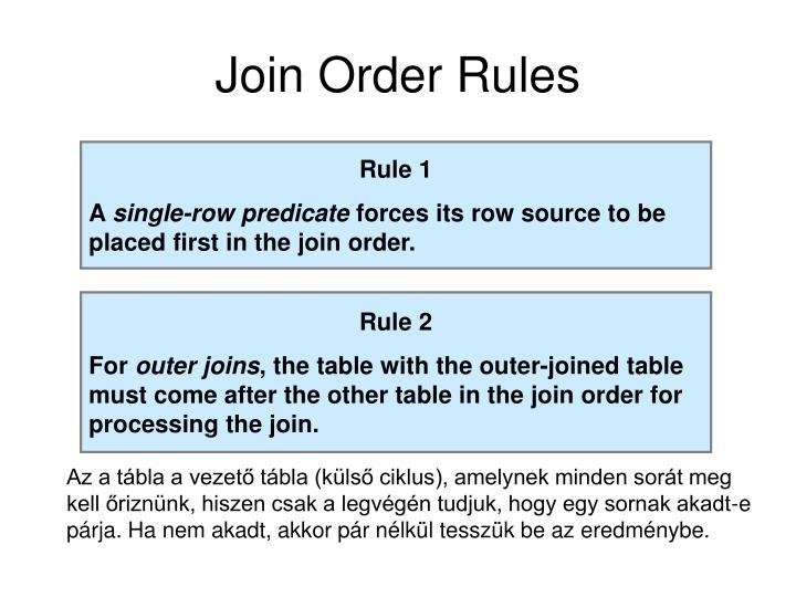 Join Order Rules