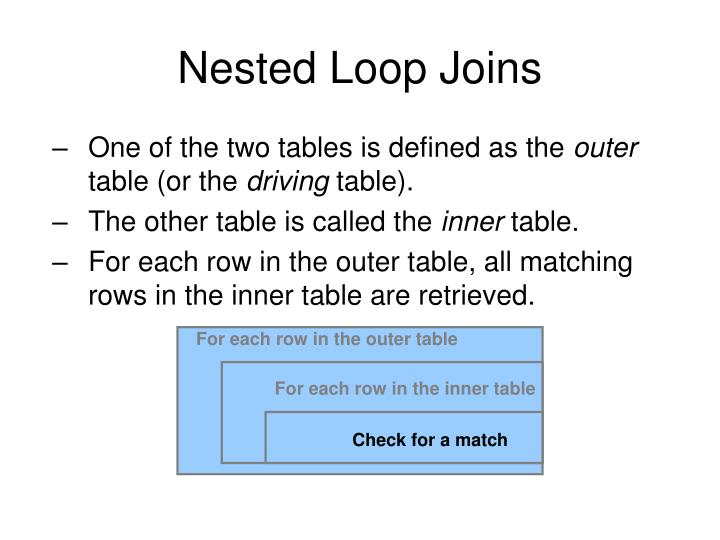 Nested Loop Joins