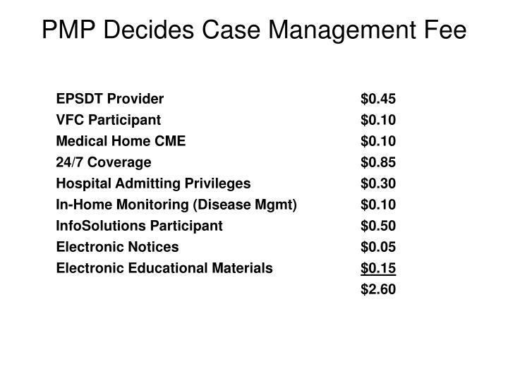 PMP Decides Case Management Fee