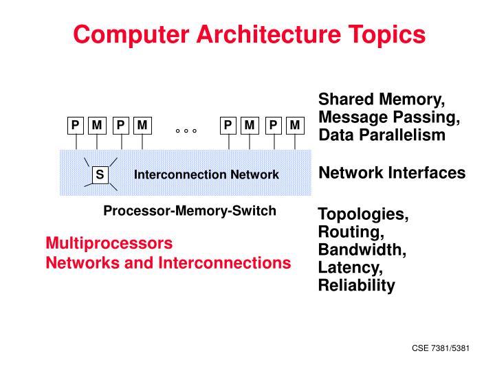 Computer Architecture Topics