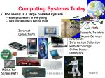 computing systems today