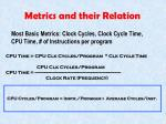metrics and their relation