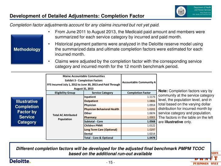 Development of Detailed Adjustments: Completion Factor