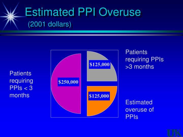 Estimated PPI Overuse