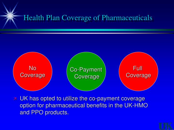 Health Plan Coverage of Pharmaceuticals