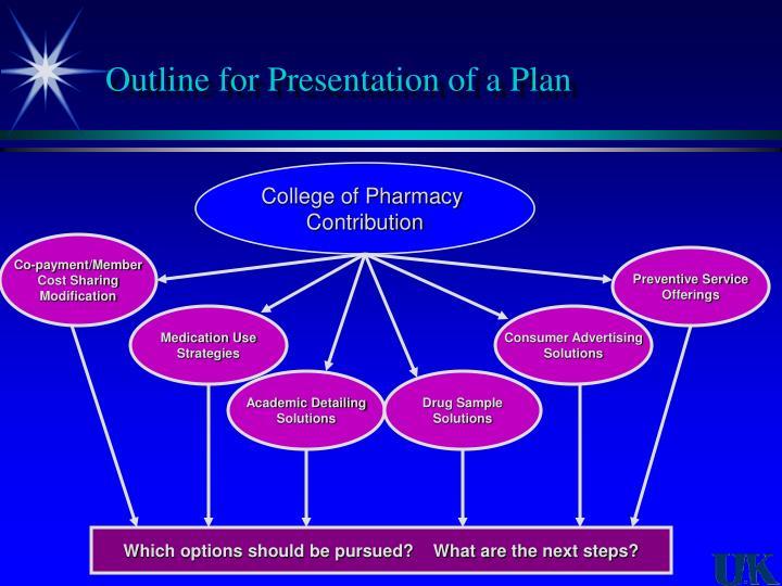 Outline for Presentation of a Plan
