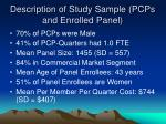 description of study sample pcps and enrolled panel