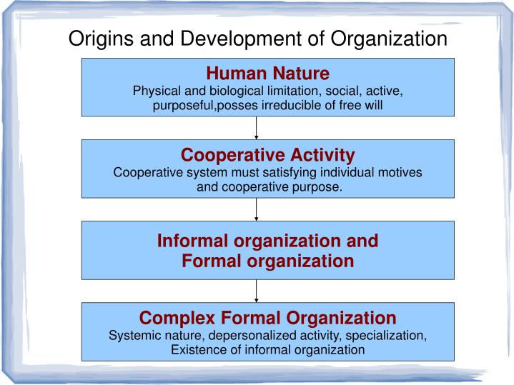 formal and informal organisations management The formal organisation is what management has deliberately designed, it's what management knows about, and also it's often written down in some manner if management is unaware of the informal organisation then they are liable not to be able to manage very well.