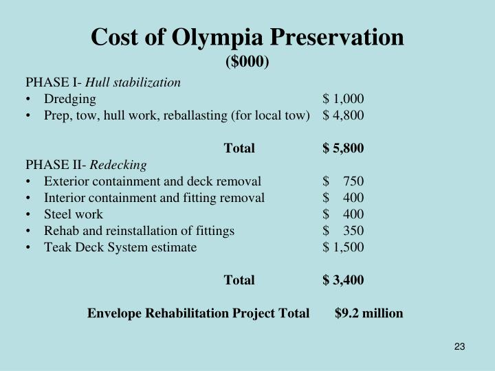 Cost of Olympia Preservation