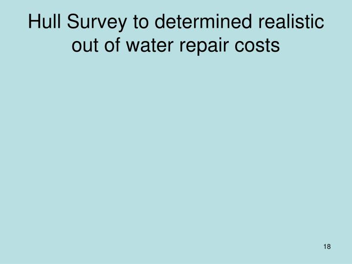 Hull Survey to determined realistic out of water repair costs