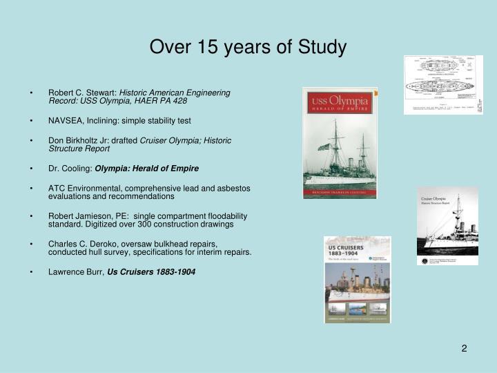 Over 15 years of study