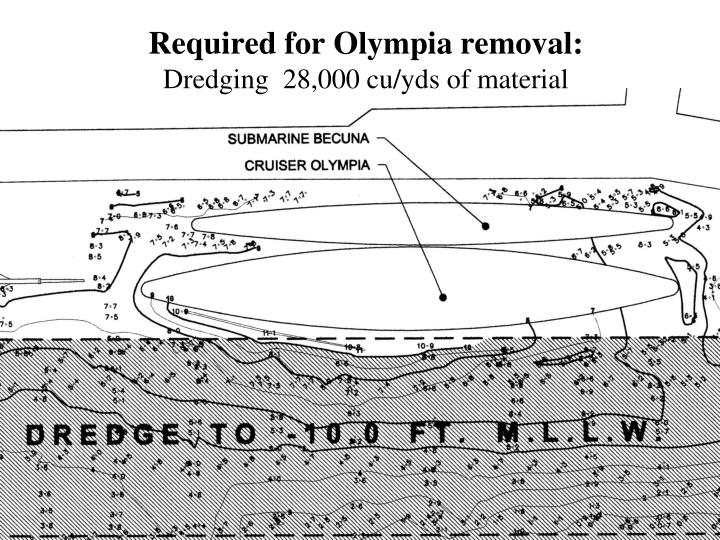 Required for Olympia removal: