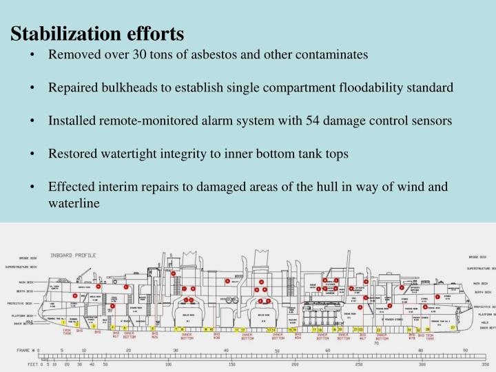 Stabilization efforts