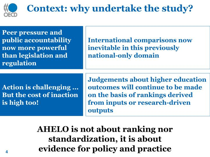 Context: why undertake the study?