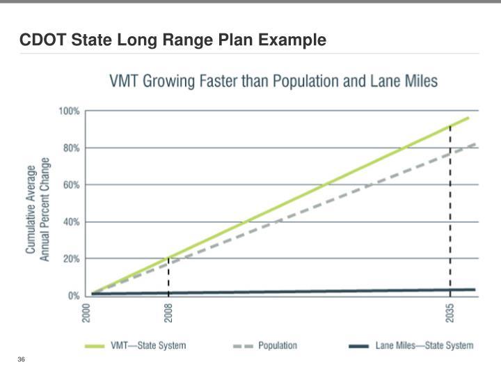 CDOT State Long Range Plan Example