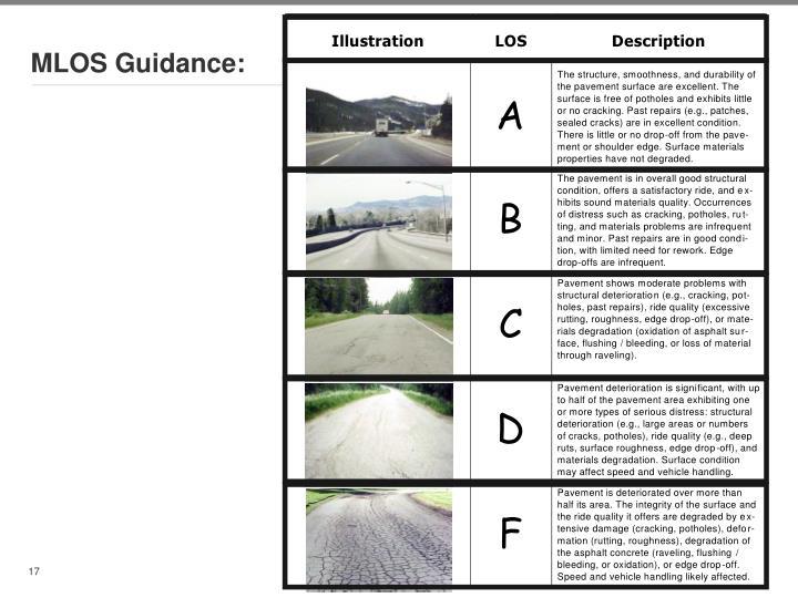 MLOS Guidance: