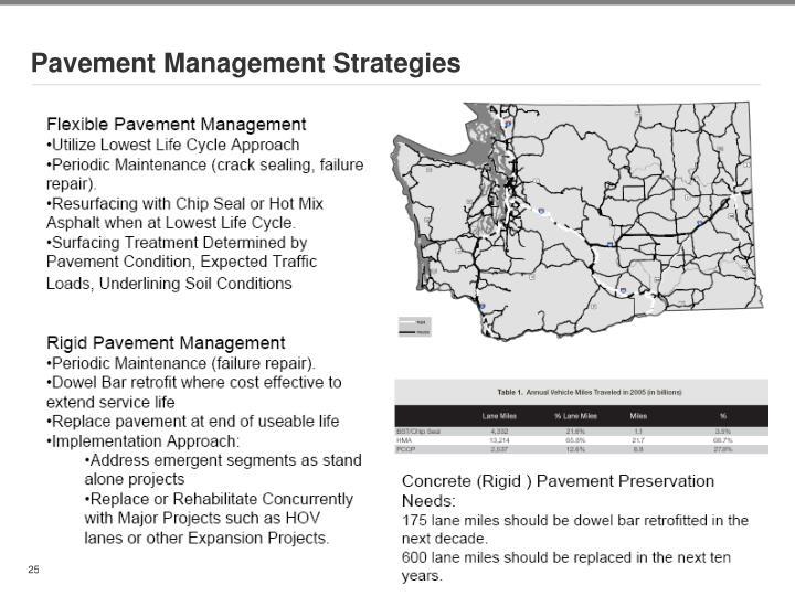 Pavement Management Strategies
