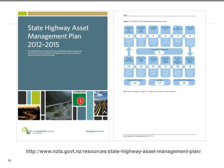 http://www.nzta.govt.nz/resources/state-highway-asset-management-plan/