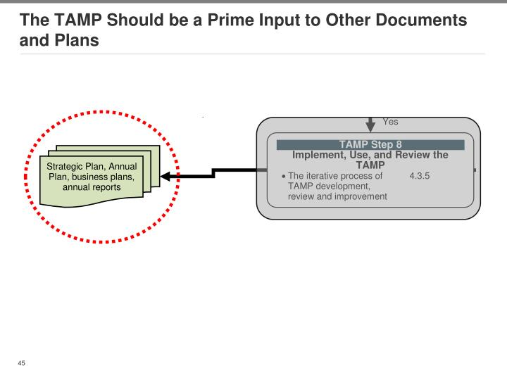The TAMP Should be a Prime Input to Other Documents and Plans