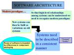 software architecture9