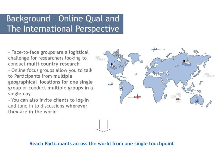 Background – Online Qual and The International Perspective