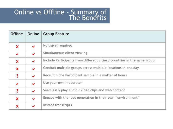 Online vs Offline – Summary of