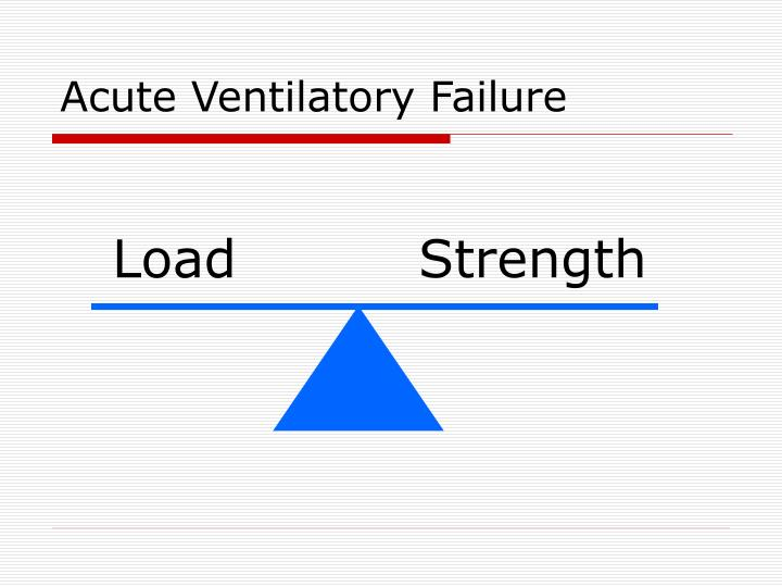 Acute Ventilatory Failure