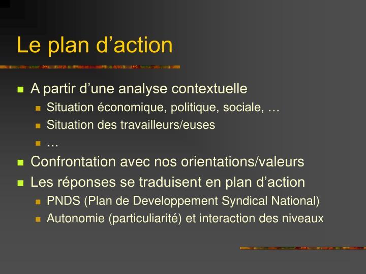 Le plan d action