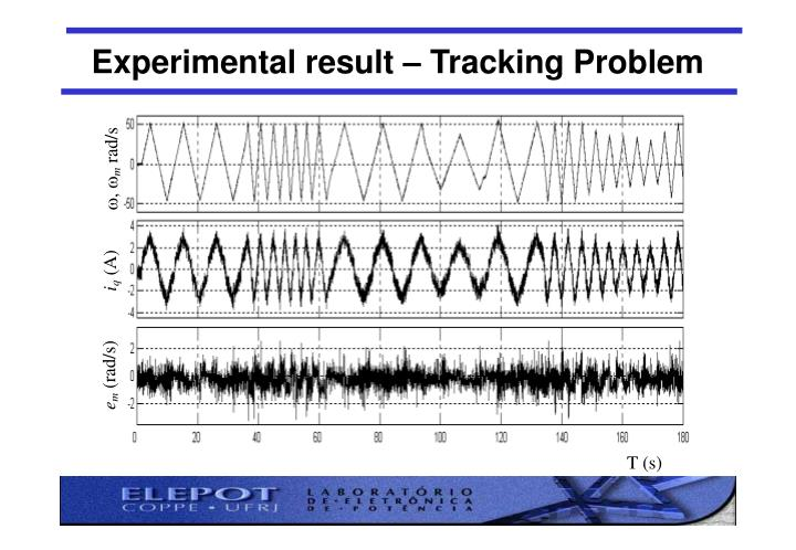Experimental result – Tracking Problem