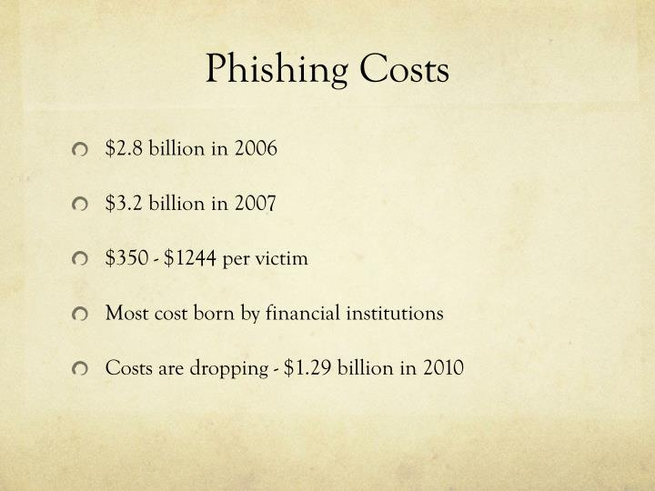 Phishing Costs