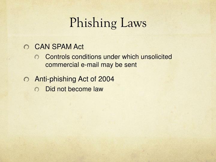 Phishing Laws