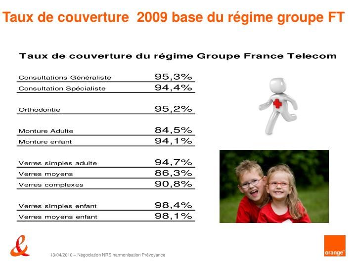 Taux de couverture  2009 base du régime groupe FT