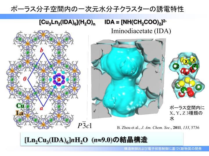 ポーラス分子空間内の一次元水分子クラスターの誘電特性