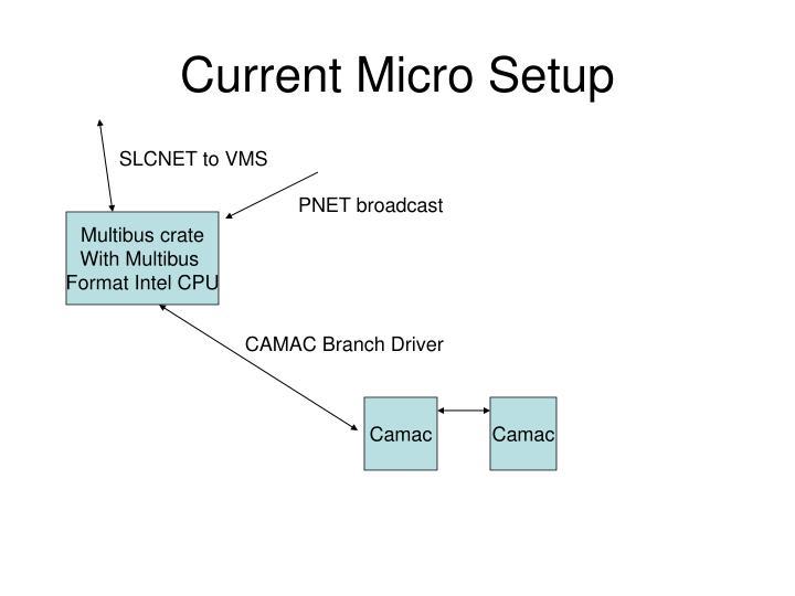 Current Micro Setup