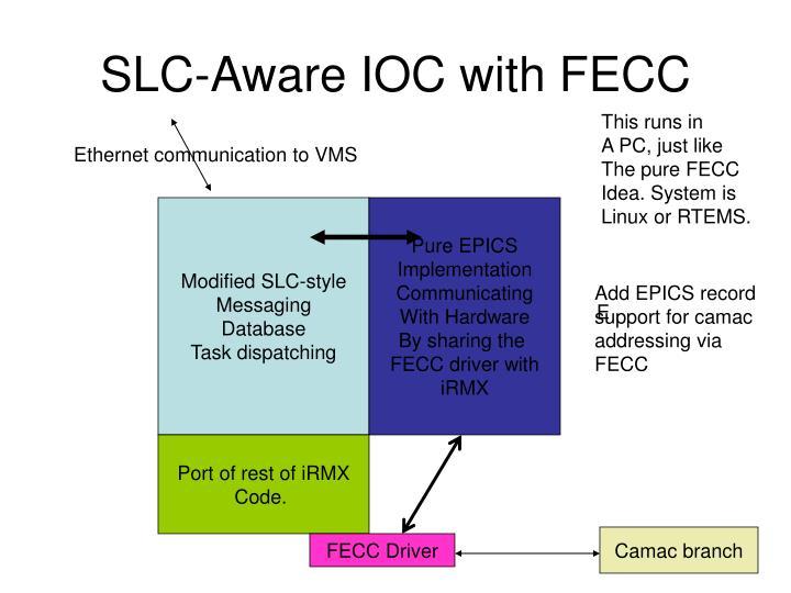 SLC-Aware IOC with FECC