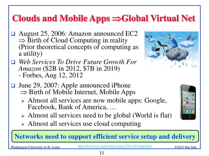 Clouds and Mobile Apps