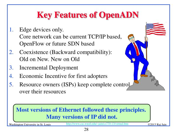 Key Features of OpenADN