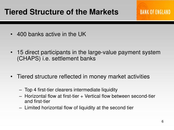 Tiered Structure of the Markets