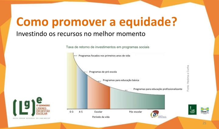 Como promover a equidade?