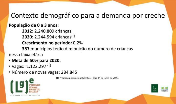 Contexto demográfico para a demanda por creche