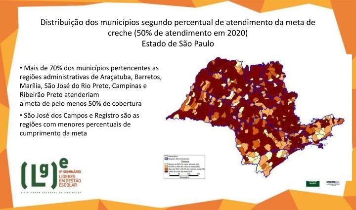 Distribuição dos municípios segundo percentual de atendimento da meta de creche (50% de atendimento em 2020)