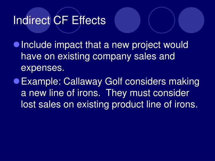 Indirect CF Effects