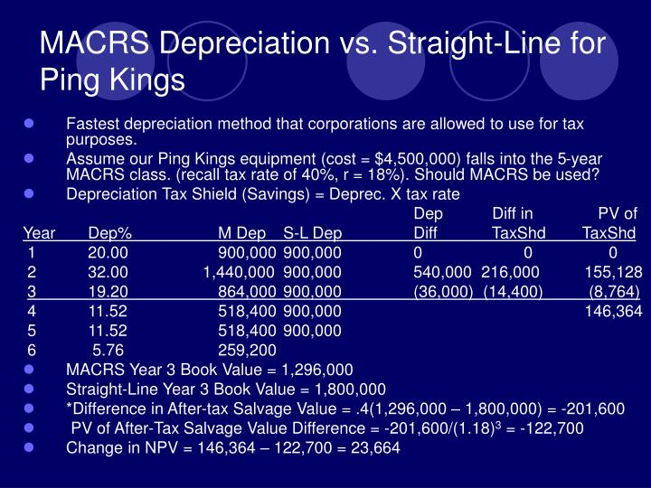MACRS Depreciation vs. Straight-Line for Ping Kings