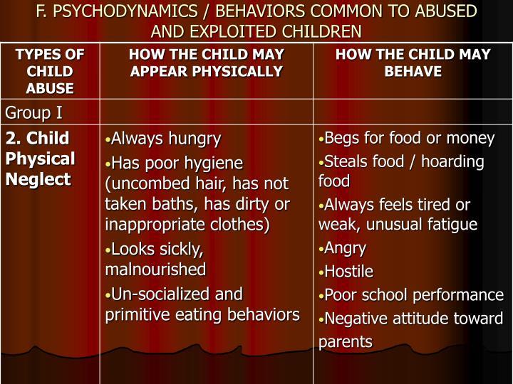 F. PSYCHODYNAMICS / BEHAVIORS COMMON TO ABUSED AND EXPLOITED CHILDREN