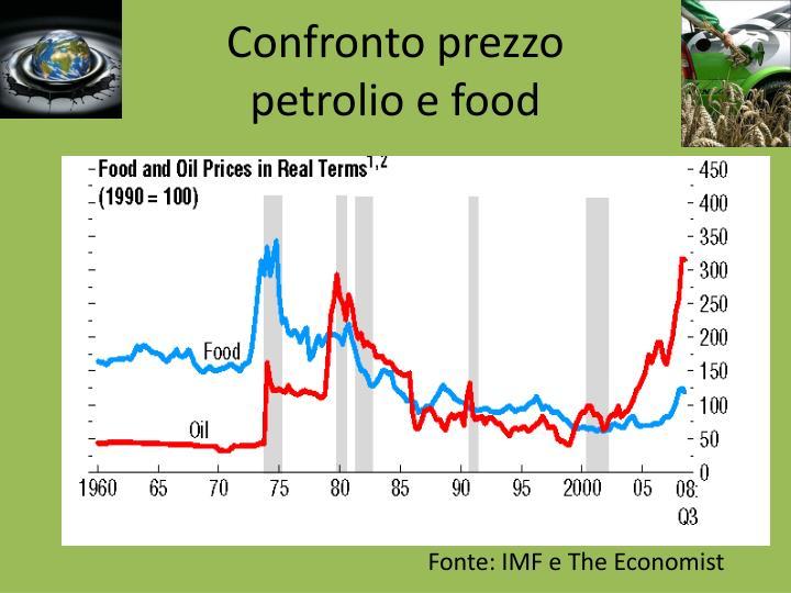 Fonte: IMF e The Economist