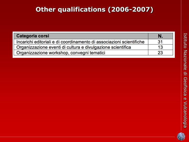 Other qualifications (2006-2007)