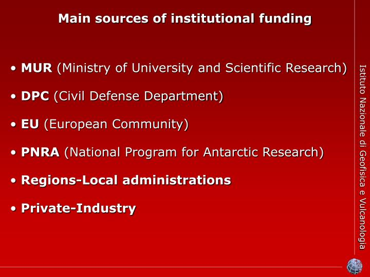 Main sources of institutional funding